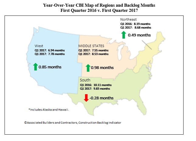 Year-Over-Year CBI Map of Regions and Backlog Months
